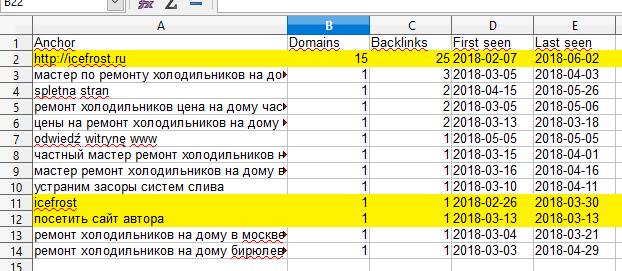 Анализ ссылочной массы сайта конкурента