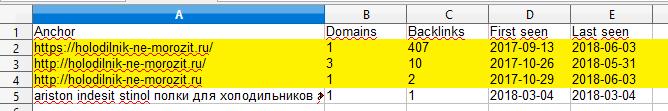 Как попасть сайту в ТОП5 с помощью безанкорных ссылок